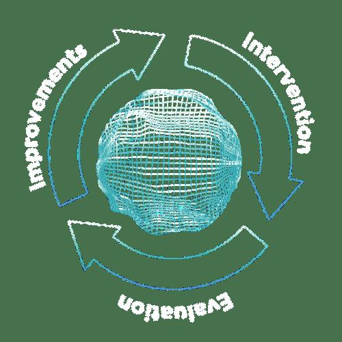 Benefits realisation graphic